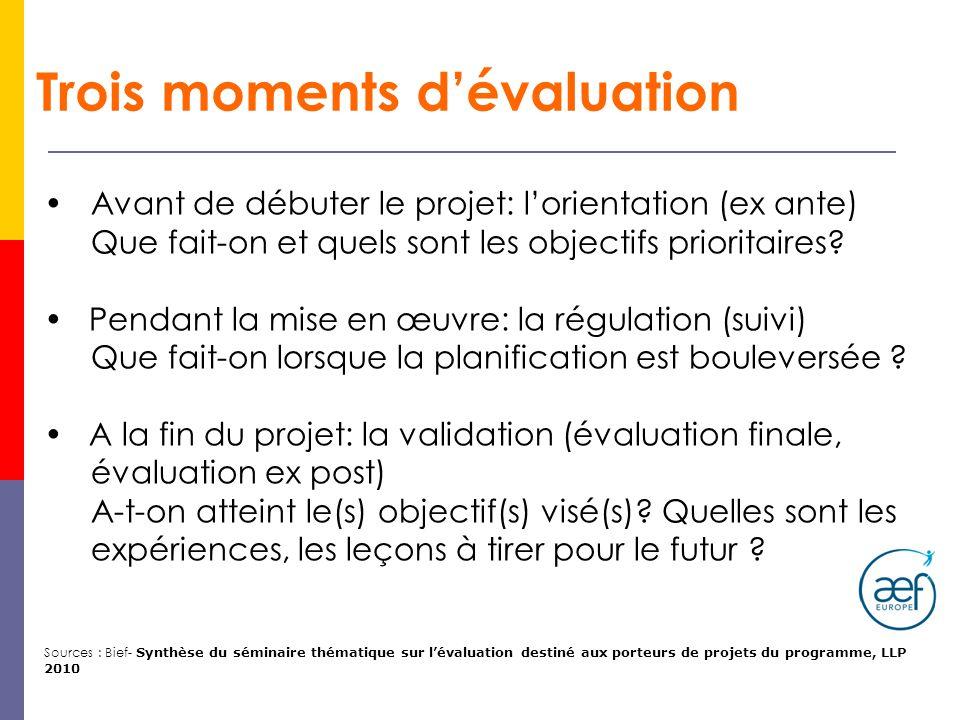 Trois moments d'évaluation