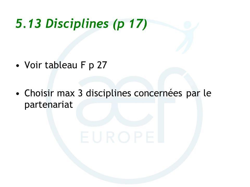 5.13 Disciplines (p 17) Voir tableau F p 27