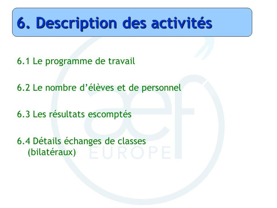 6. Description des activités