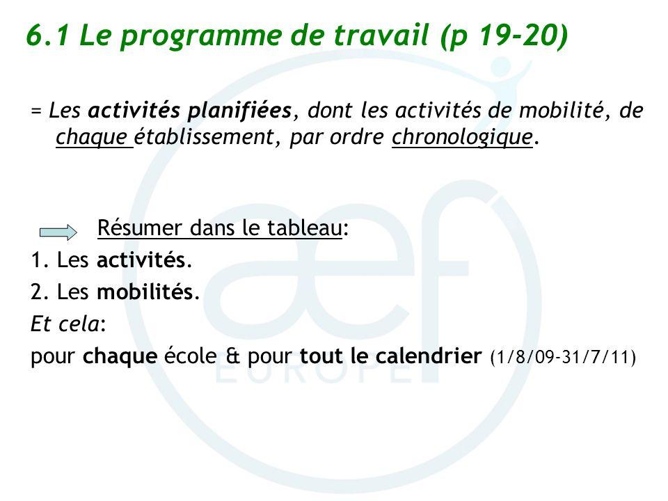 6.1 Le programme de travail (p 19-20)