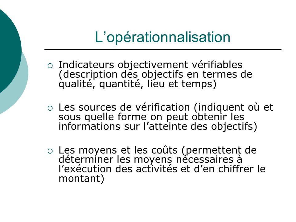L'opérationnalisation