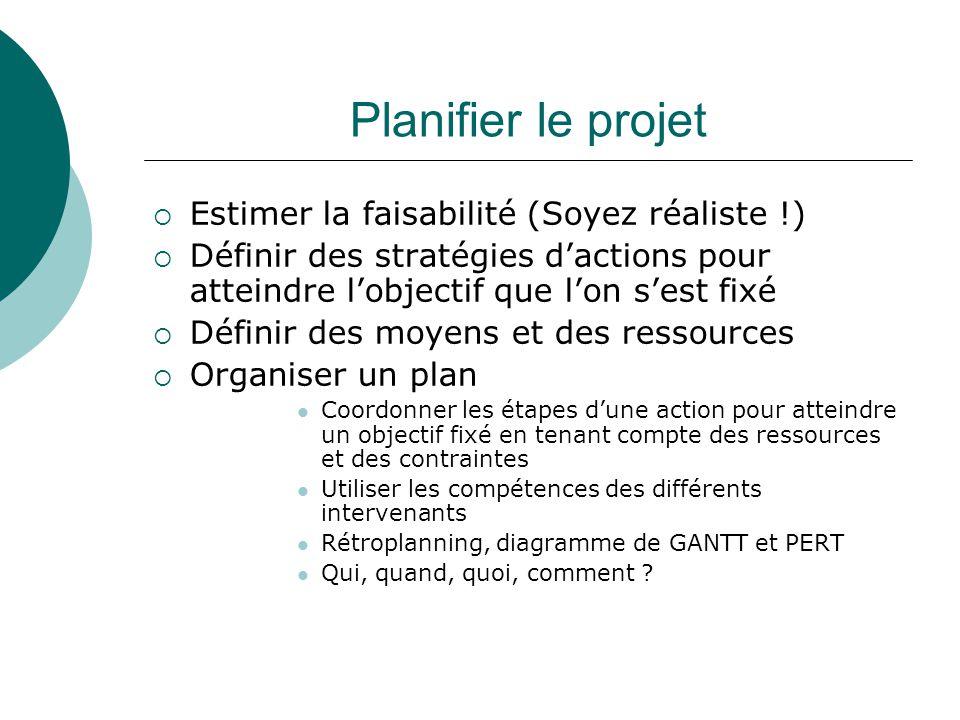 Planifier le projet Estimer la faisabilité (Soyez réaliste !)