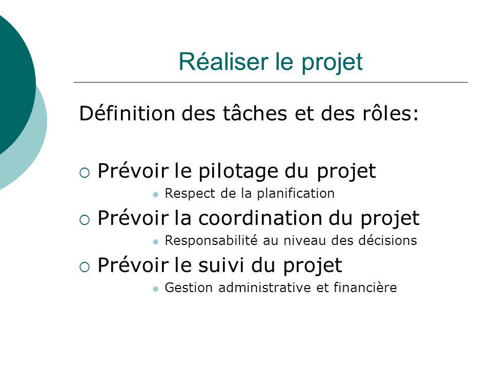 Réaliser le projet Définition des tâches et des rôles: