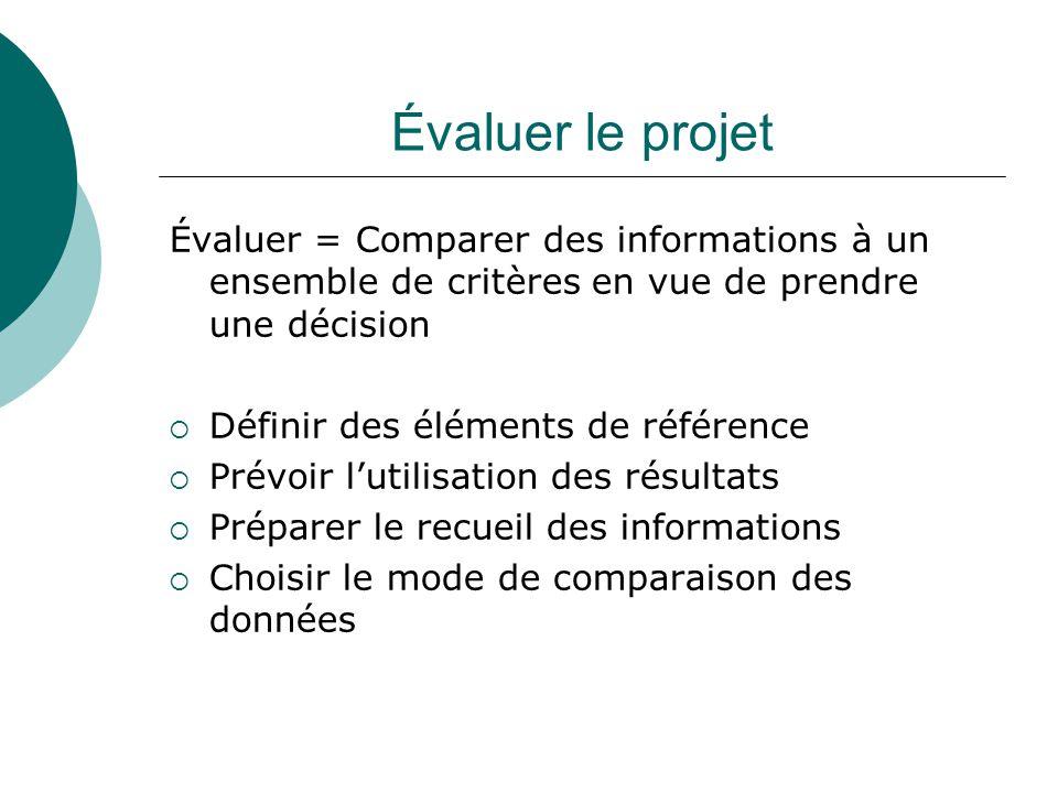Évaluer le projet Évaluer = Comparer des informations à un ensemble de critères en vue de prendre une décision.