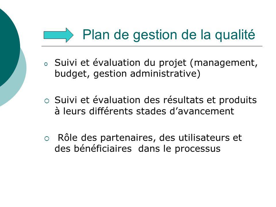 Plan de gestion de la qualité