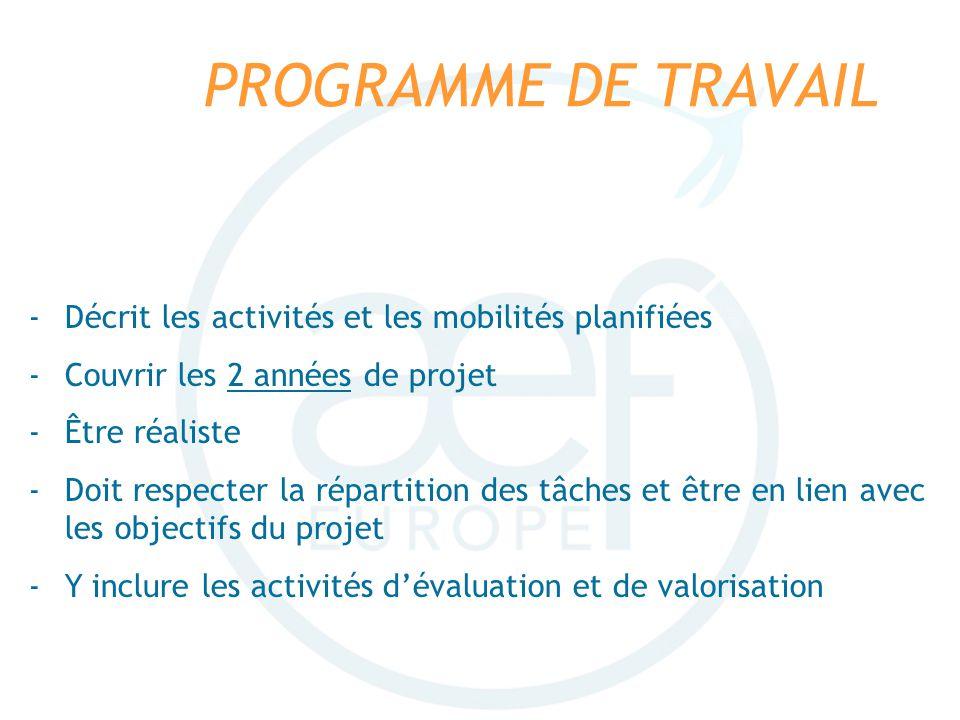 PROGRAMME DE TRAVAIL Décrit les activités et les mobilités planifiées