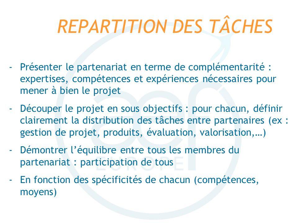 REPARTITION DES TÂCHES