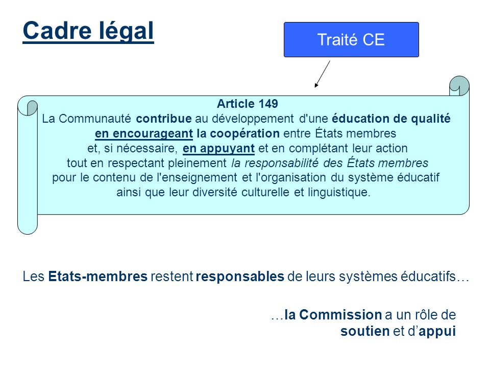 Cadre légal Traité CE. Article 149. La Communauté contribue au développement d une éducation de qualité.