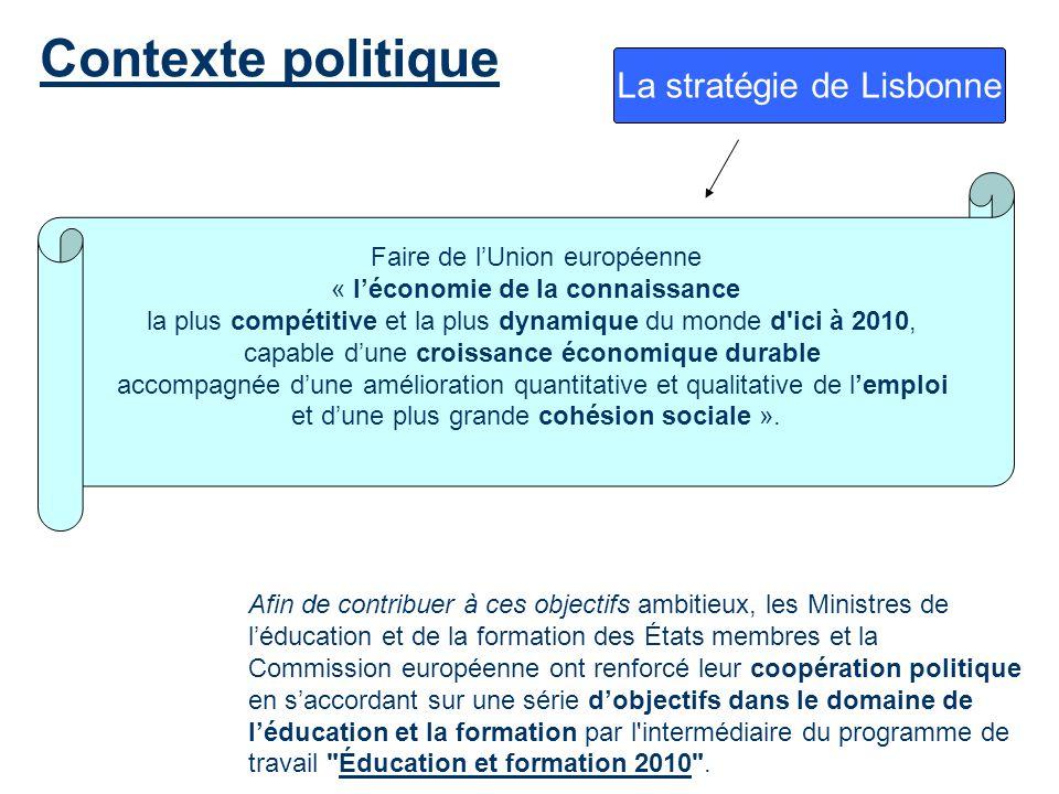 Contexte politique La stratégie de Lisbonne