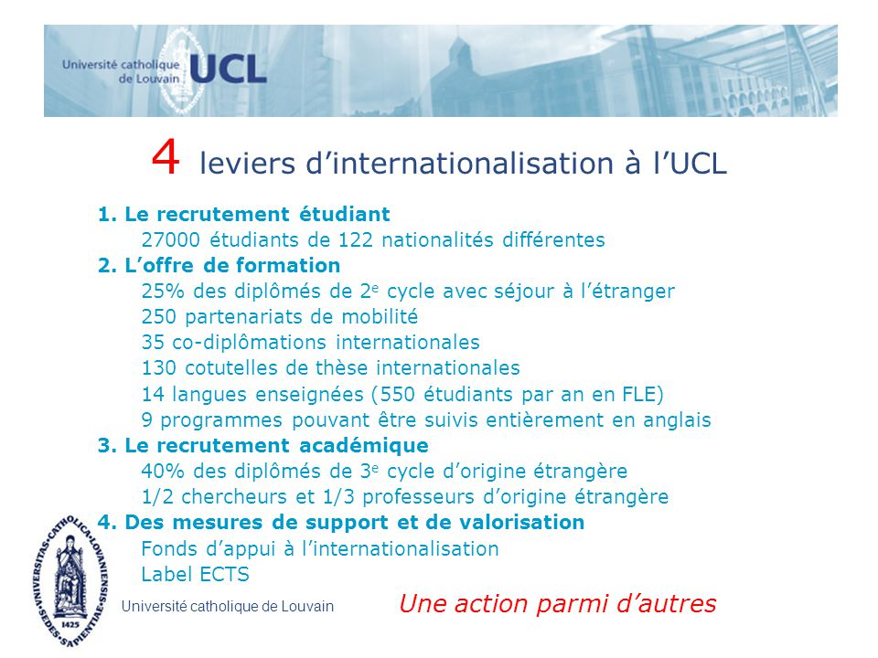 4 leviers d'internationalisation à l'UCL