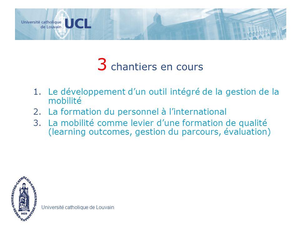 3 chantiers en cours Le développement d'un outil intégré de la gestion de la mobilité. La formation du personnel à l'international.