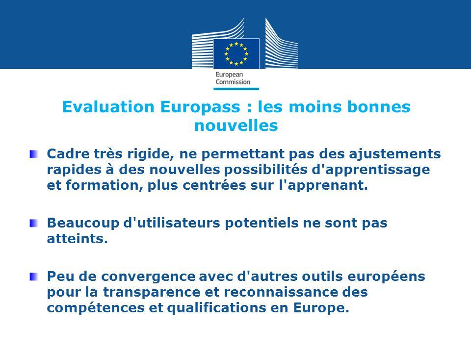 Evaluation Europass : les moins bonnes nouvelles