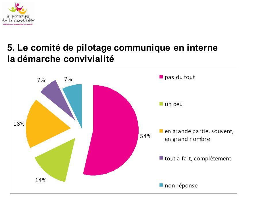 5. Le comité de pilotage communique en interne la démarche convivialité
