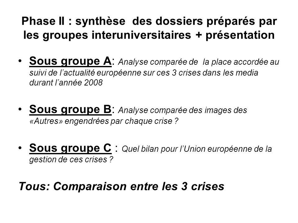 Phase II : synthèse des dossiers préparés par les groupes interuniversitaires + présentation