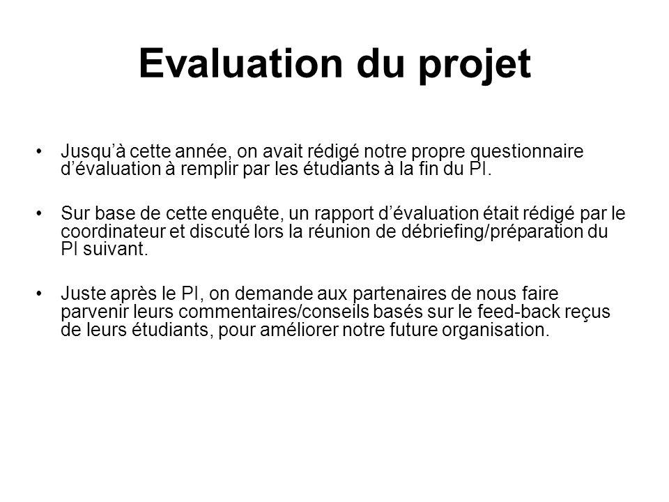 Evaluation du projet Jusqu'à cette année, on avait rédigé notre propre questionnaire d'évaluation à remplir par les étudiants à la fin du PI.