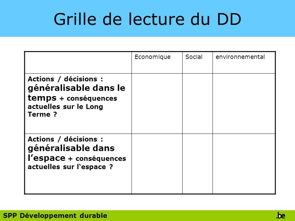 Grille de lecture du DD Economique. Social. environnemental.