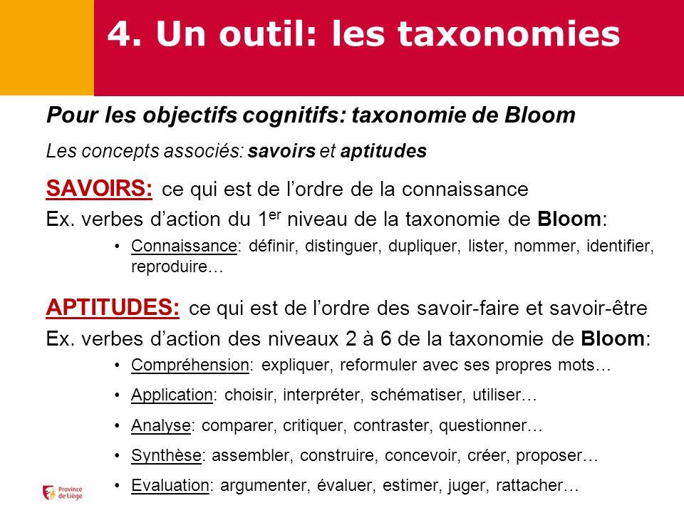 4. Un outil: les taxonomies
