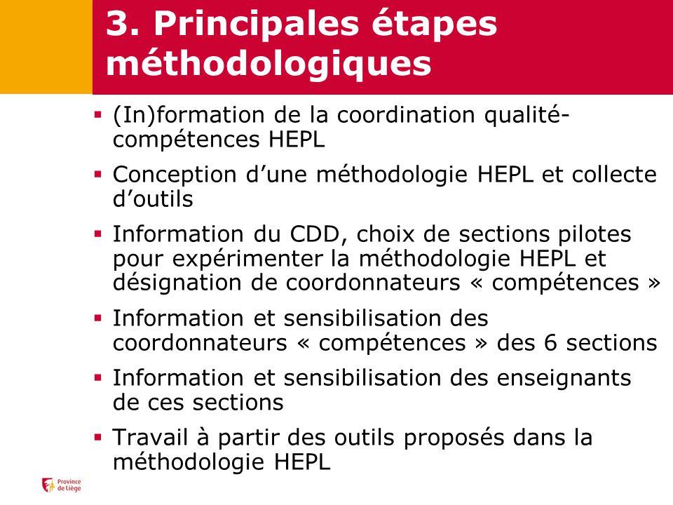 3. Principales étapes méthodologiques