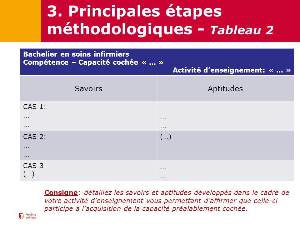 3. Principales étapes méthodologiques - Tableau 2