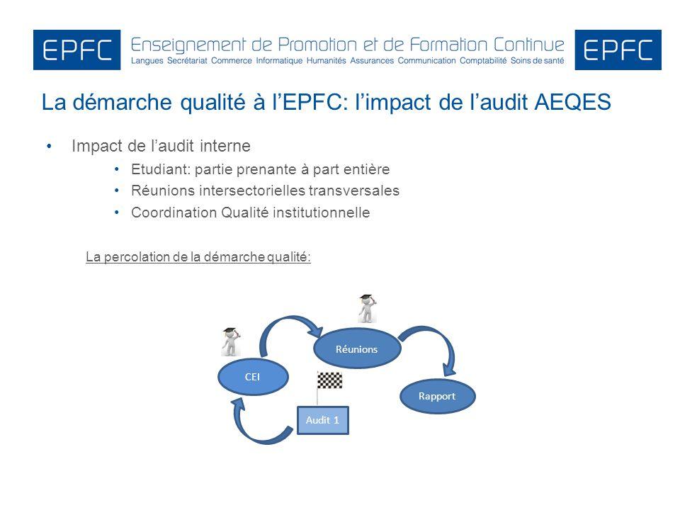 La démarche qualité à l'EPFC: l'impact de l'audit AEQES