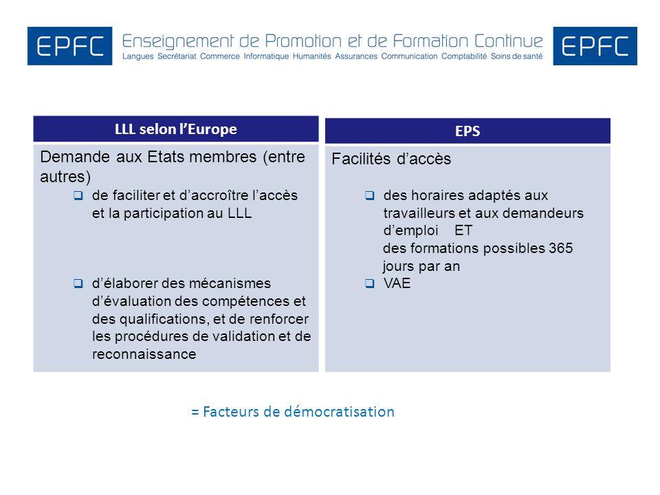 Demande aux Etats membres (entre autres) EPS Facilités d'accès