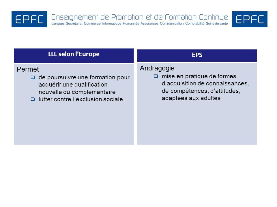 LLL selon l'Europe EPS Andragogie Permet