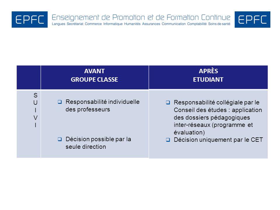 AVANT GROUPE CLASSE APRÈS ETUDIANT