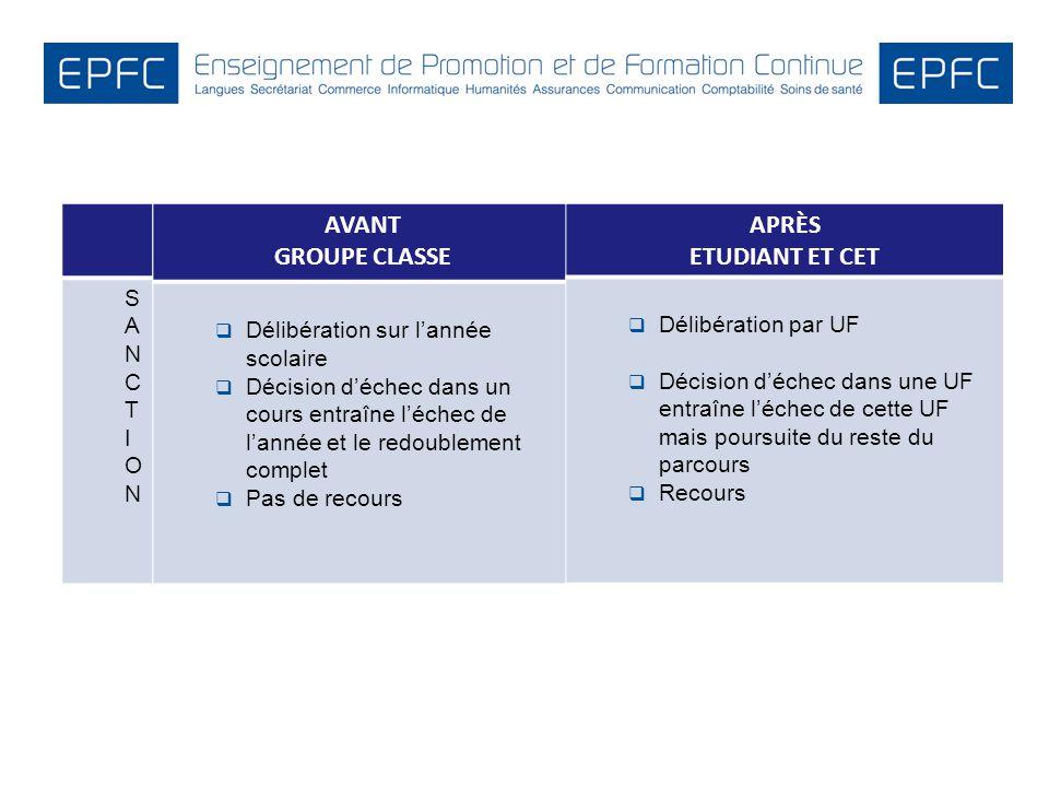AVANT GROUPE CLASSE APRÈS ETUDIANT ET CET