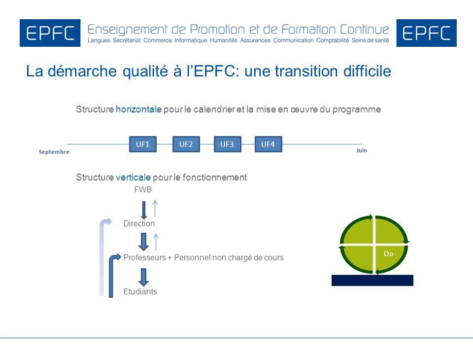 La démarche qualité à l'EPFC: une transition difficile