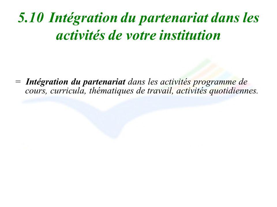 5.10 Intégration du partenariat dans les activités de votre institution
