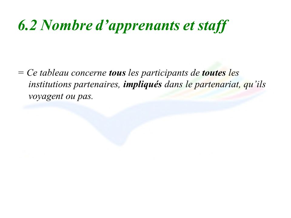 6.2 Nombre d'apprenants et staff