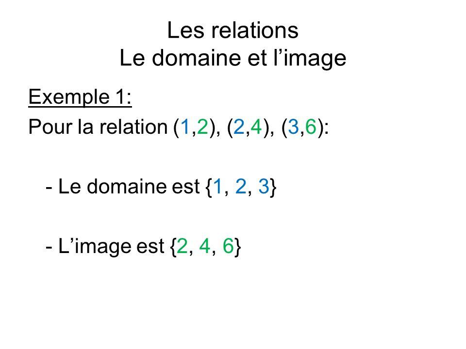 Les relations Le domaine et l'image