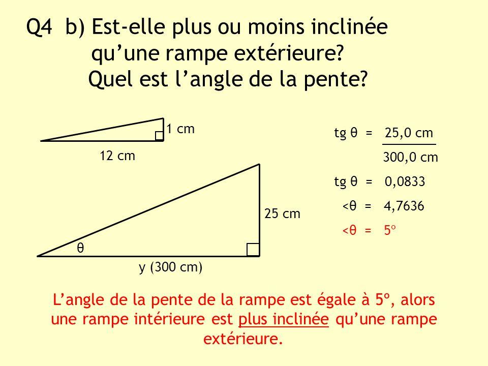 Q4 b) Est-elle plus ou moins inclinée qu'une rampe extérieure