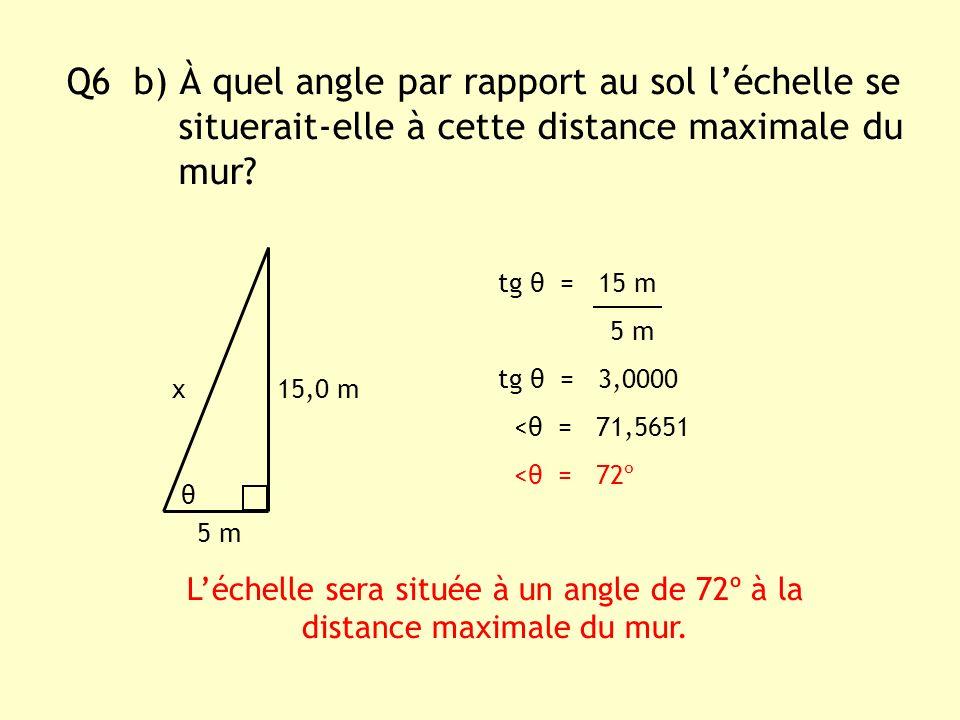 L'échelle sera située à un angle de 72º à la distance maximale du mur.
