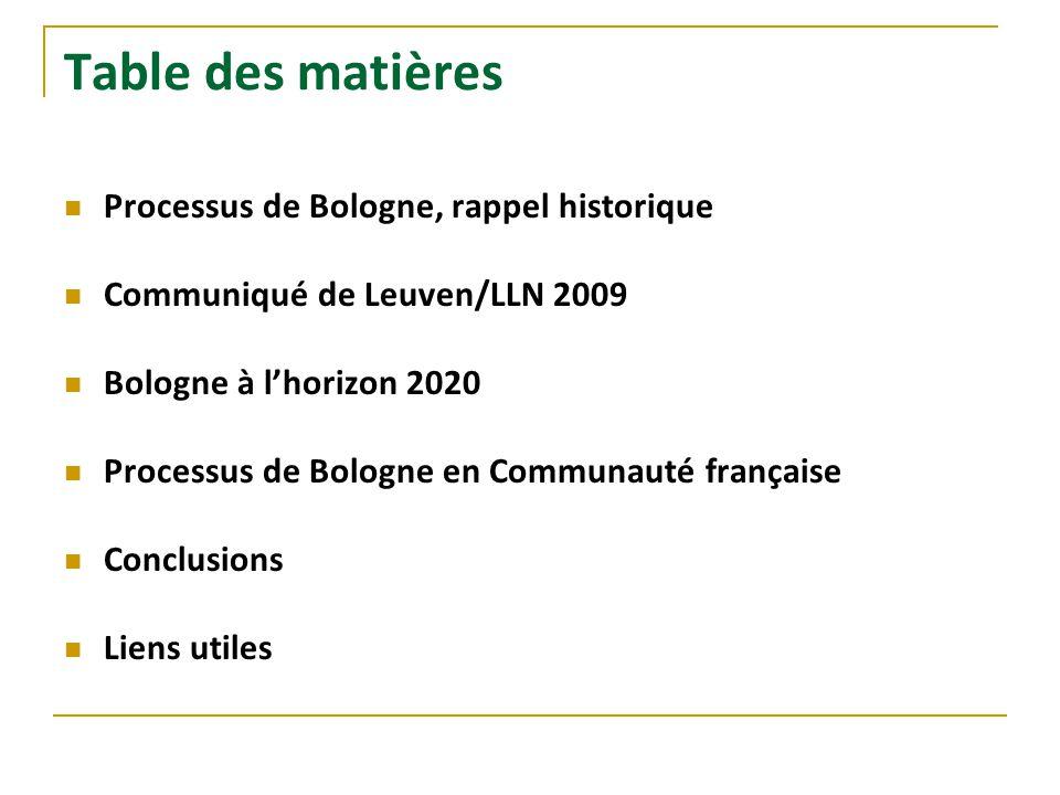 Table des matières Processus de Bologne, rappel historique