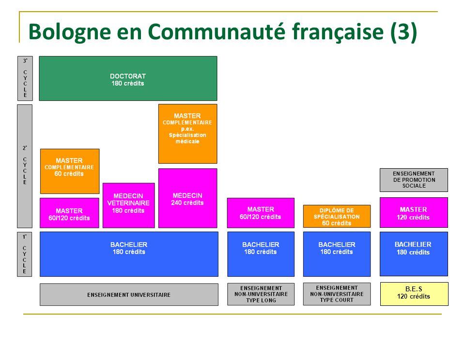 Bologne en Communauté française (3)
