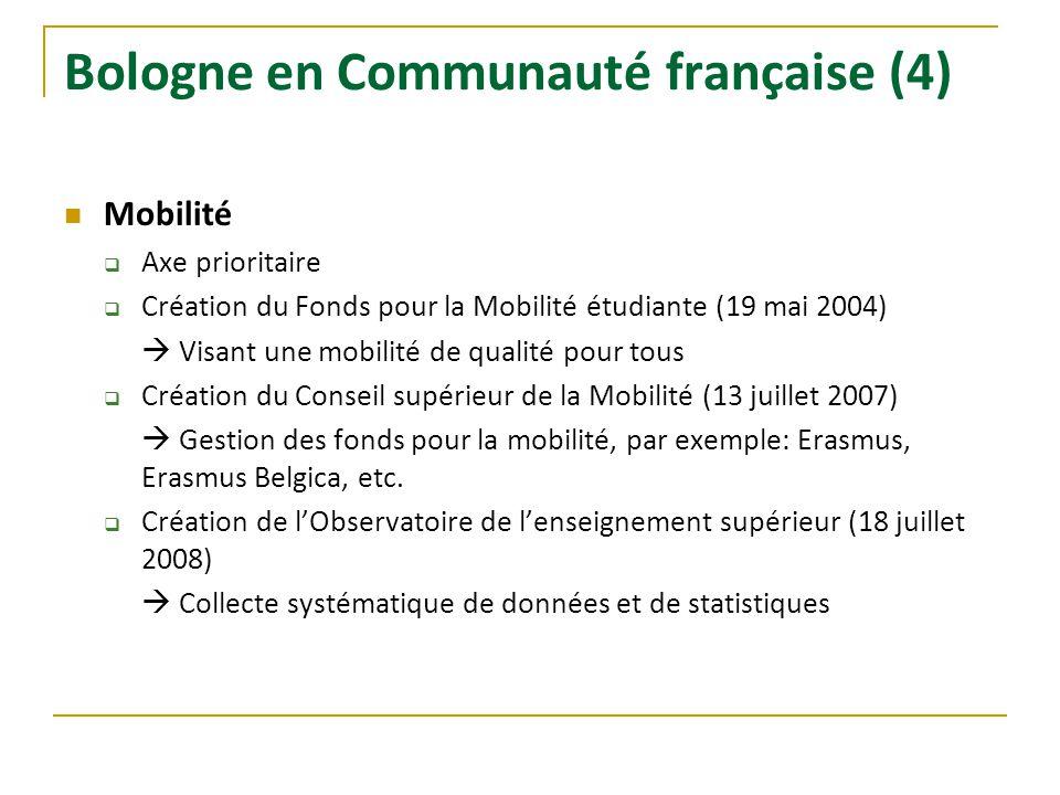 Bologne en Communauté française (4)