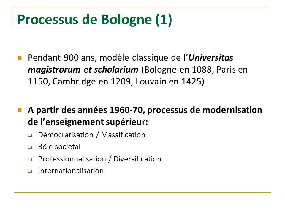 Processus de Bologne (1)