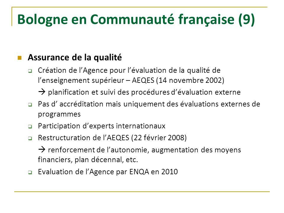 Bologne en Communauté française (9)