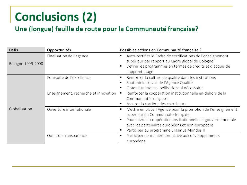 Conclusions (2) Une (longue) feuille de route pour la Communauté française