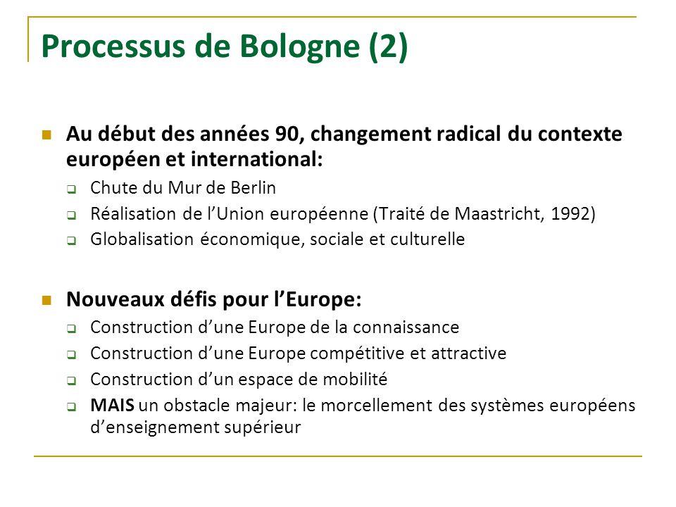 Processus de Bologne (2)