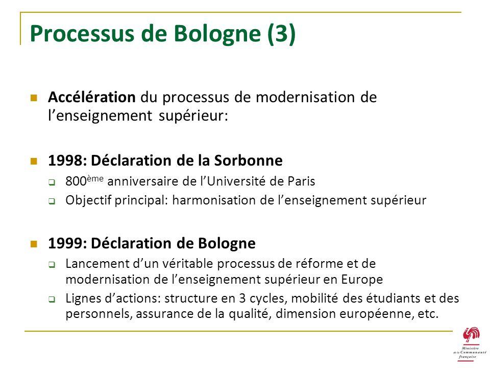 Processus de Bologne (3)