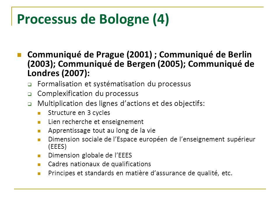 Processus de Bologne (4)