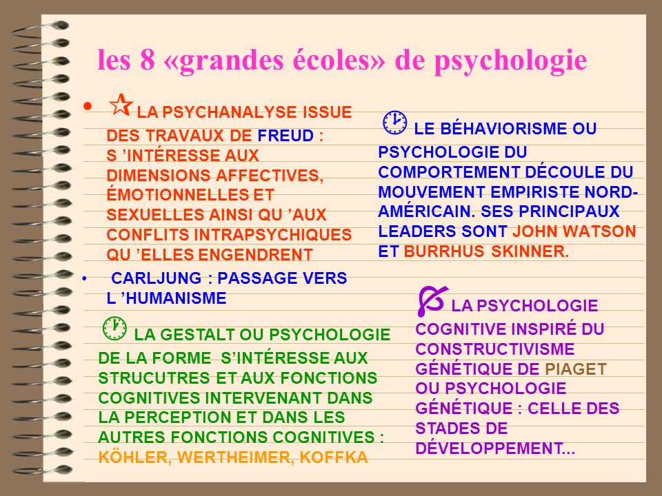 les 8 «grandes écoles» de psychologie
