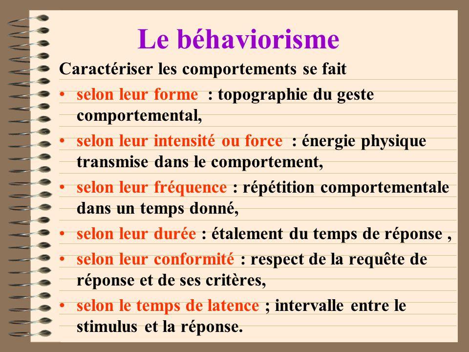Le béhaviorisme Caractériser les comportements se fait