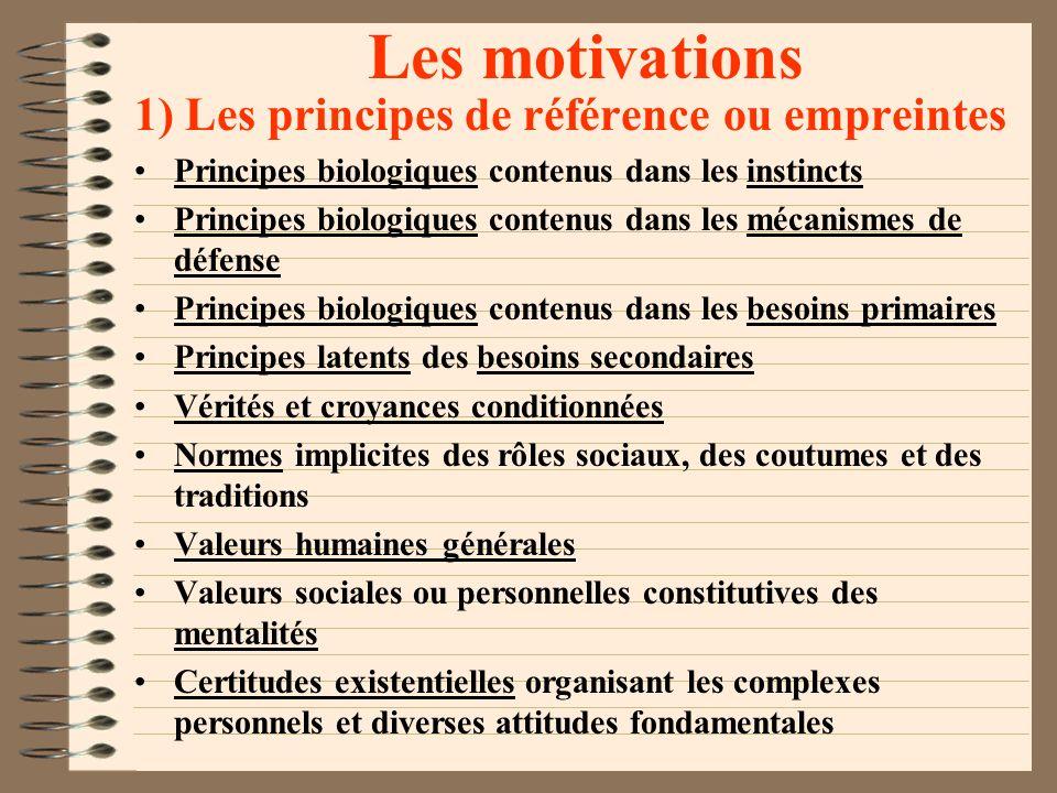 Les motivations 1) Les principes de référence ou empreintes
