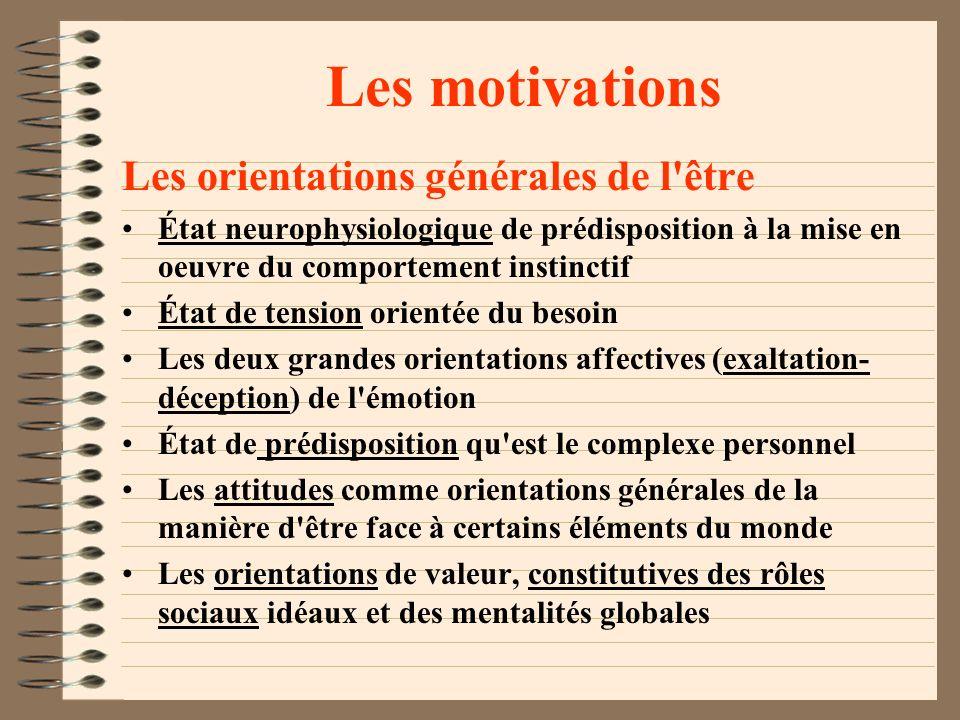 Les motivations Les orientations générales de l être