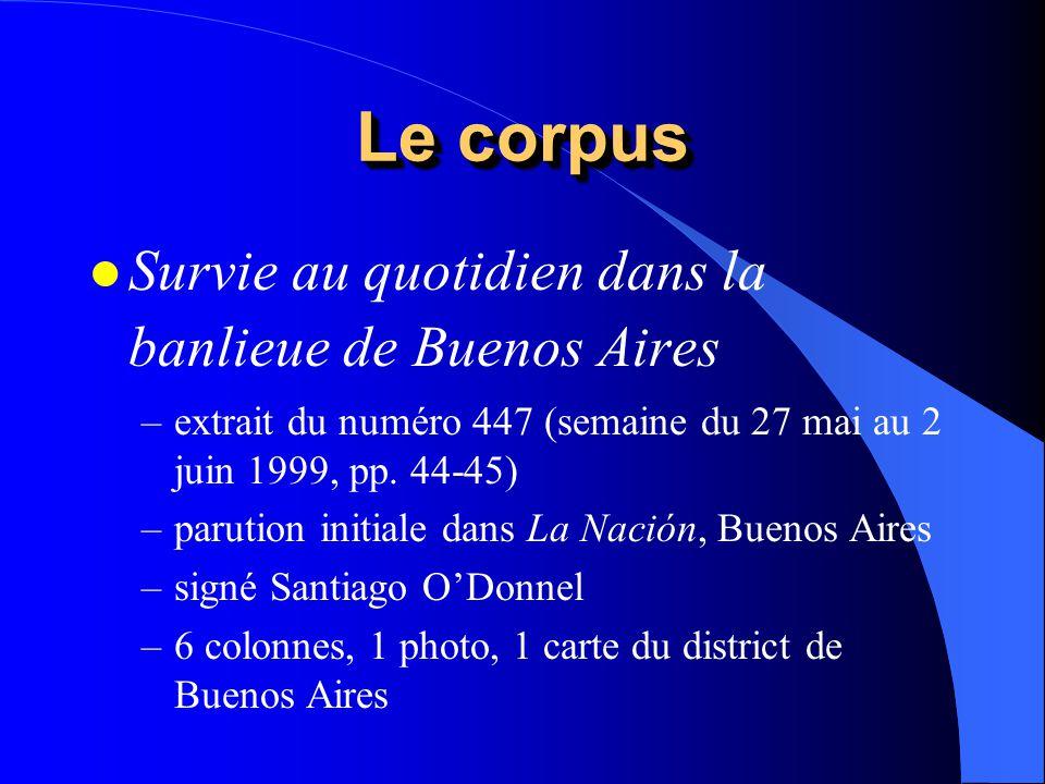 Le corpus Survie au quotidien dans la banlieue de Buenos Aires