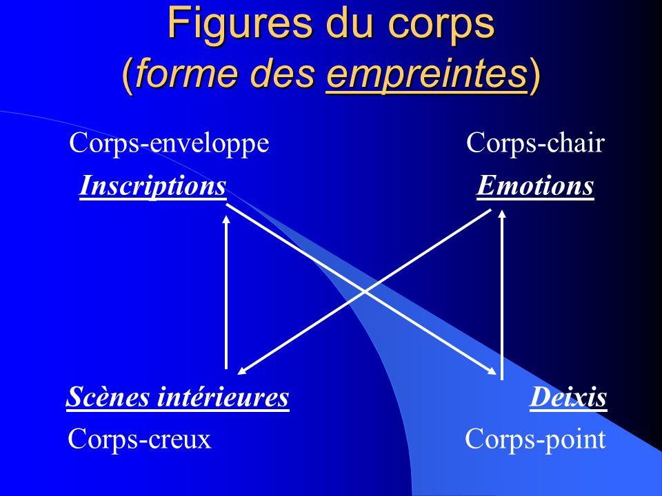 Figures du corps (forme des empreintes)