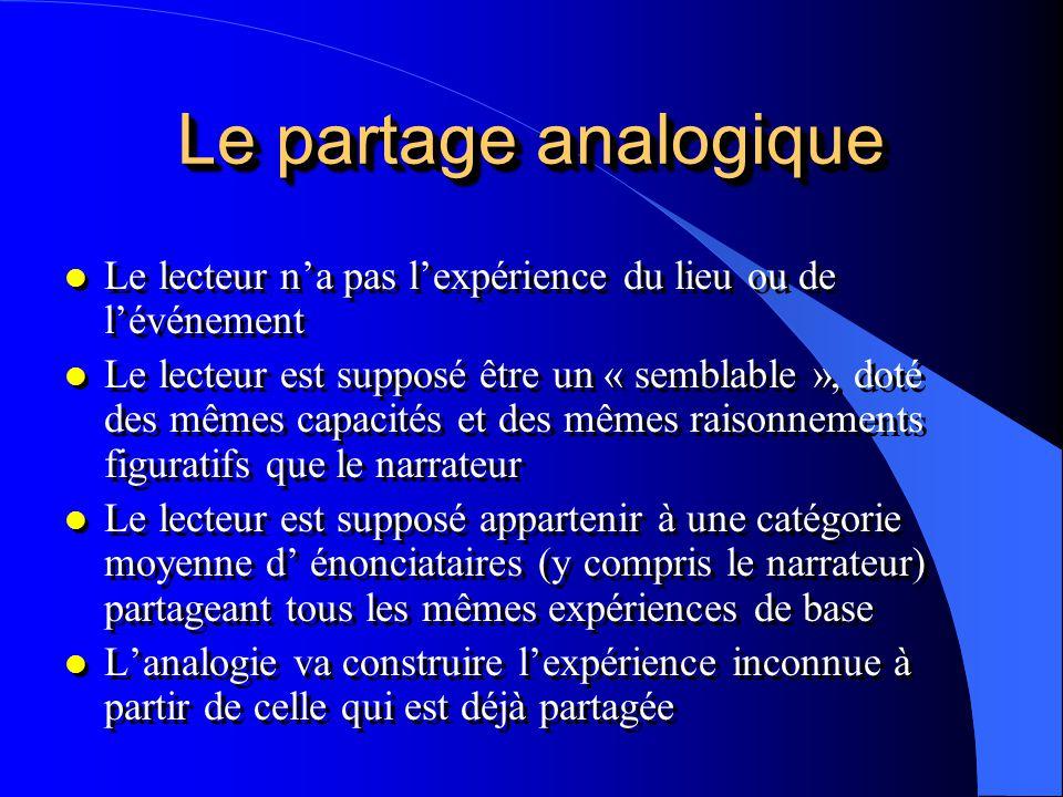 Le partage analogique Le lecteur n'a pas l'expérience du lieu ou de l'événement.